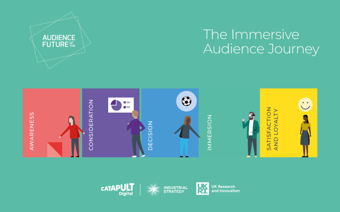 NAVIGATING THE IMMERSIVE AUDIENCE JOURNEY